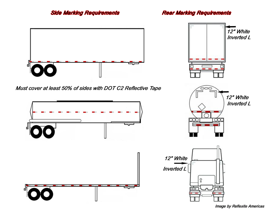 Federal Dot Fmcsa Nhtsa Reflective Tape Requirements