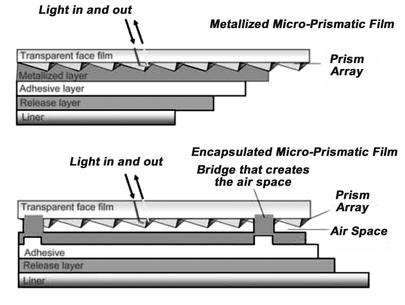 metallized micro prismatic reflective
